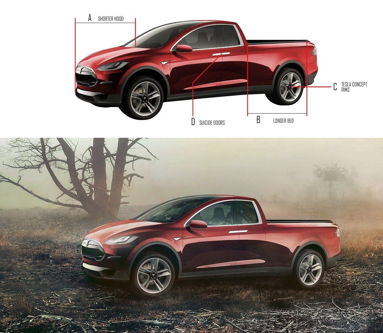 2016 Tesla Pickup Truck Design Sketches Carwow