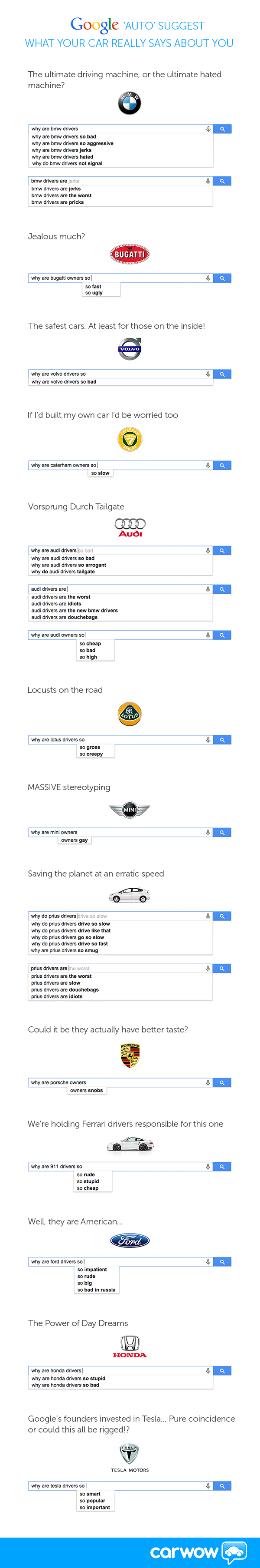 carwow autosuggest - what your car really says about you