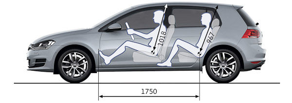 Golf interior dimensions